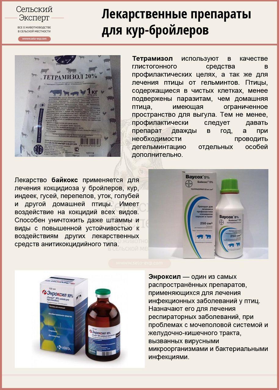 Лекарства для кур-бройлеров