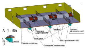 Схема строения щелевых полов