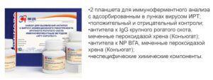 Набор реактивов для иммуноферментного анализа