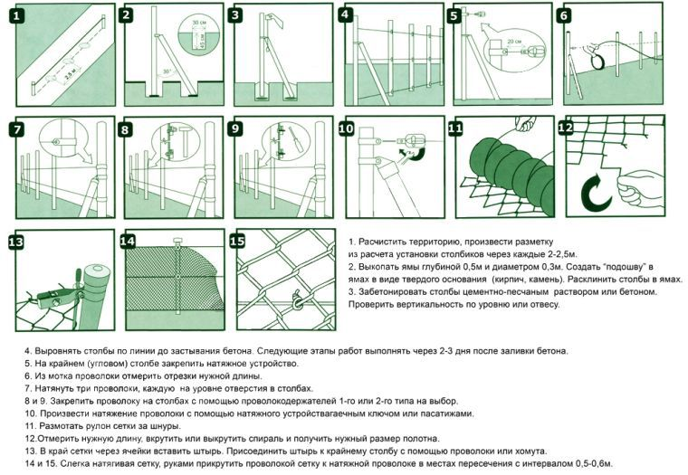 Как установить забор из рабицы