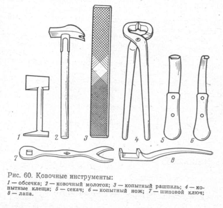 Ковочные инструменты
