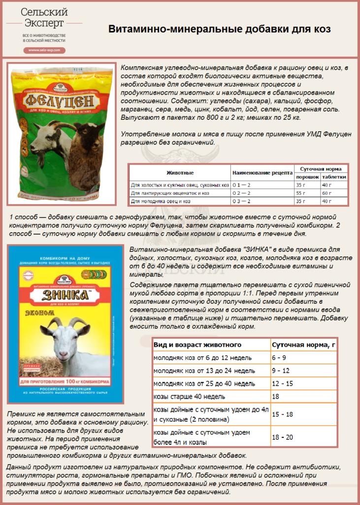 Витаминно-минеральные добавки для коз