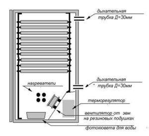Схема инкубатора из холодильника
