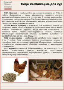 Виды комбикорма для кур