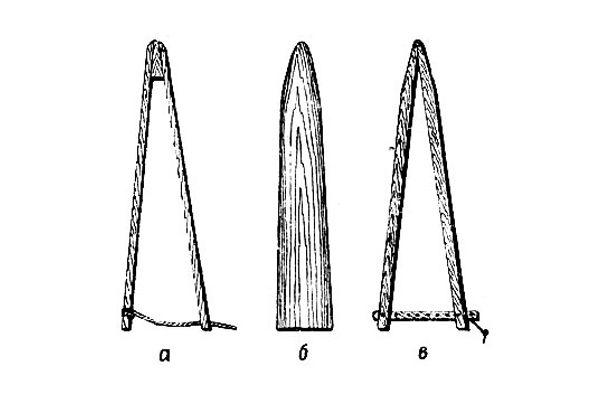 Правилки: а - вильчатая, б - клиновидная, в - раздвижная