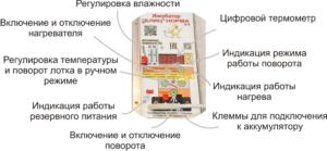 Блок управления инкубатора Блиц Норма с расшифровкой