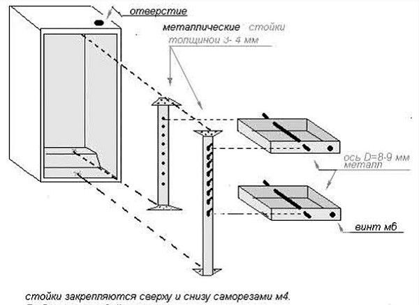 Этап сбора вертикального инкубатора