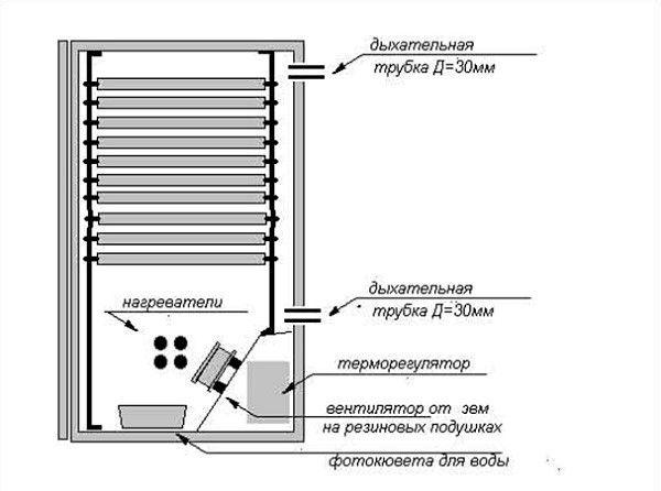 Установка элементов инкубатора из старого холодильника