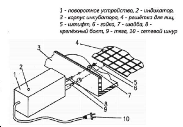 Устройство поворотного механизма с электроприводом для инкубатора Идеальная наседка