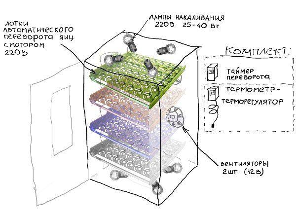 Любительский чертеж самодельного инкубатора из холодильника