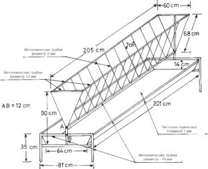 Схема кормушки из арматуры