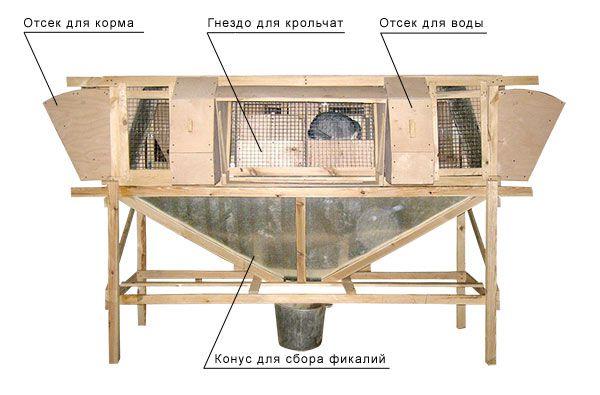 Составные элементы конструкции Михайлова