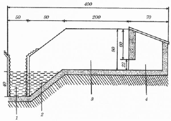 Оборудуйте жилье для нутрий согласно представленному чертежу. 1 - бассейн; 2 - искусственный берег; 3 - выгульная зона; 4 - домик для нутрий