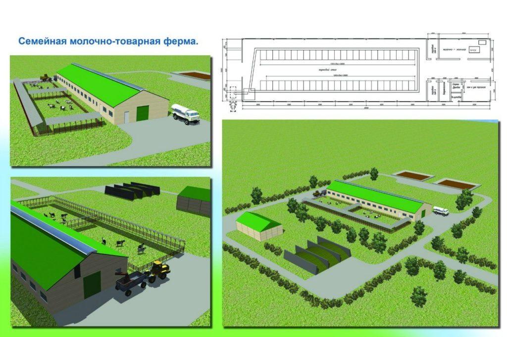 Расположение фермы на местности