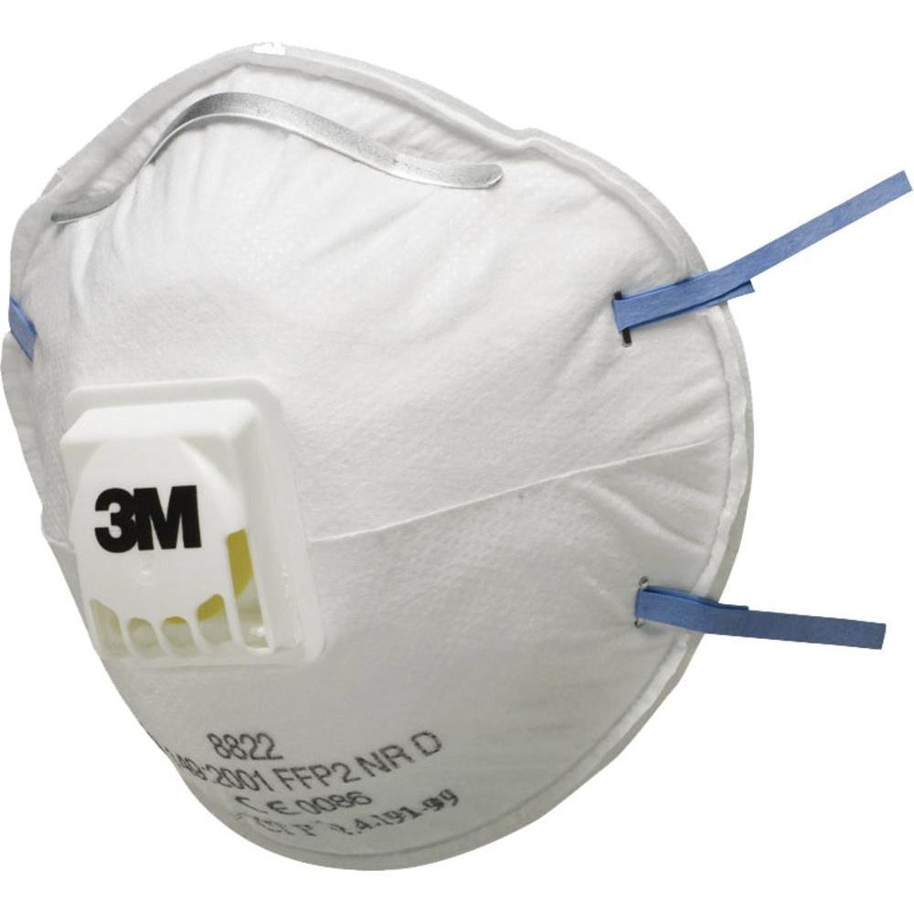 Респиратор обезопасит дыхательные пути от проникновения инфекции