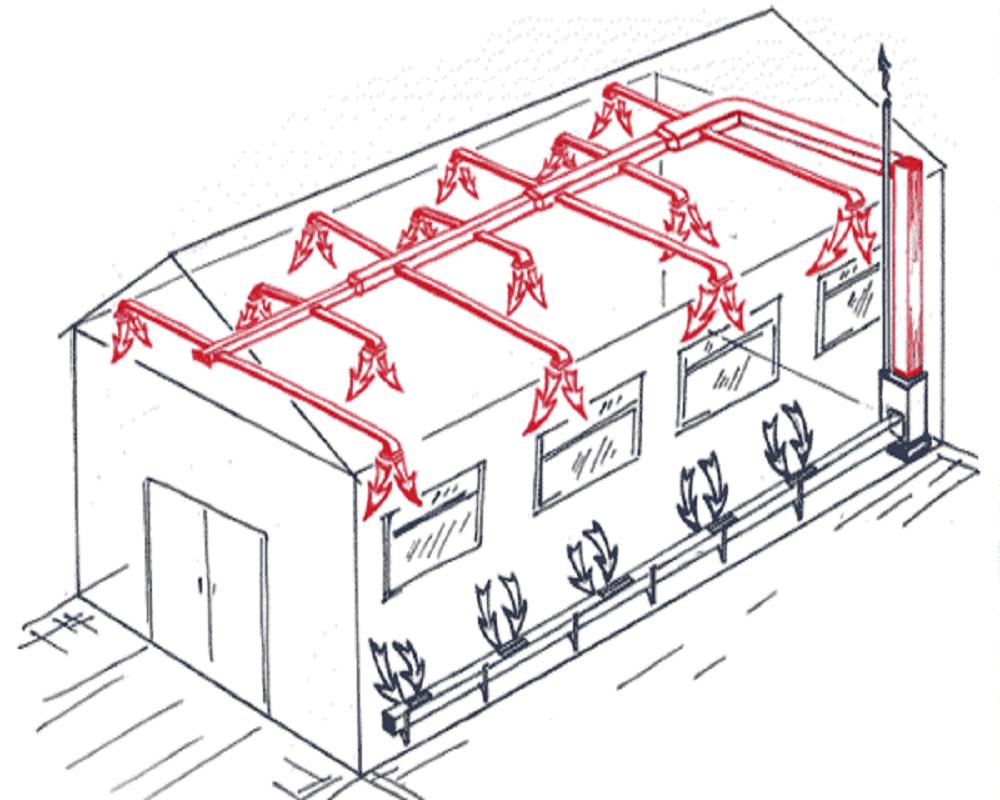 Схема простой системы отопления