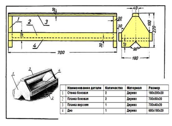 Схема изготовления кормушки