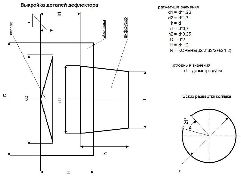 Шаг 2. Выкраивают детали, оставляя припуски на крепления по 10 мм