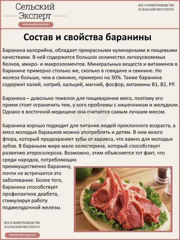 Состав и свойства баранины